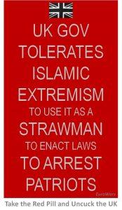 Strawman Sharia