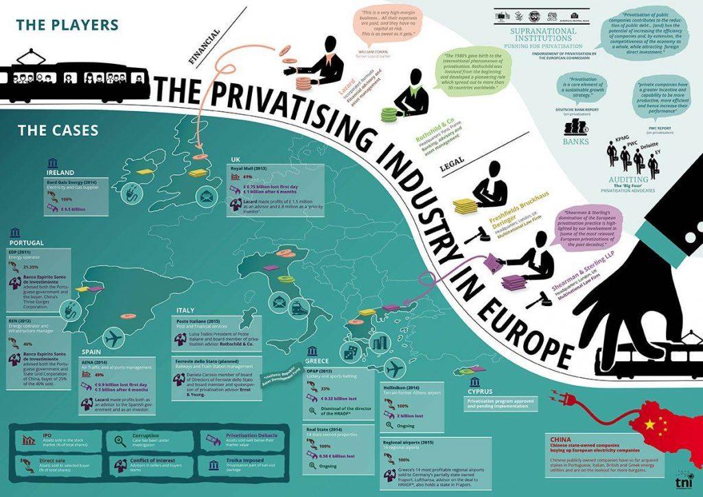 Privatising